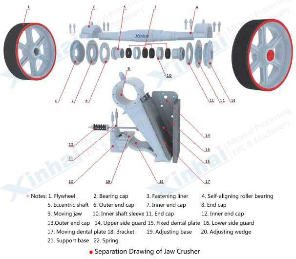 jaw crusher-principle